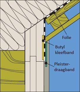 Folie aansluiting dak wand
