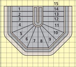 Halve-achthoektrap-ideaal