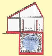 MIT watertank