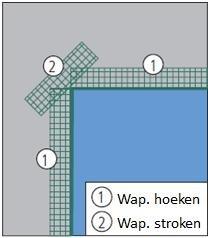 diagonale wapeningsstroken