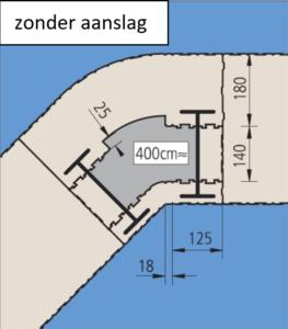 smalle hoekzuil met verbreede kernzonder aanslag