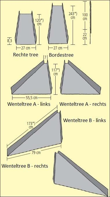 treevormen